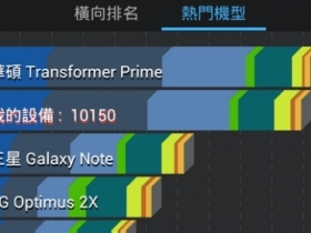 HTC One X 到手,公布高效能測試數據!